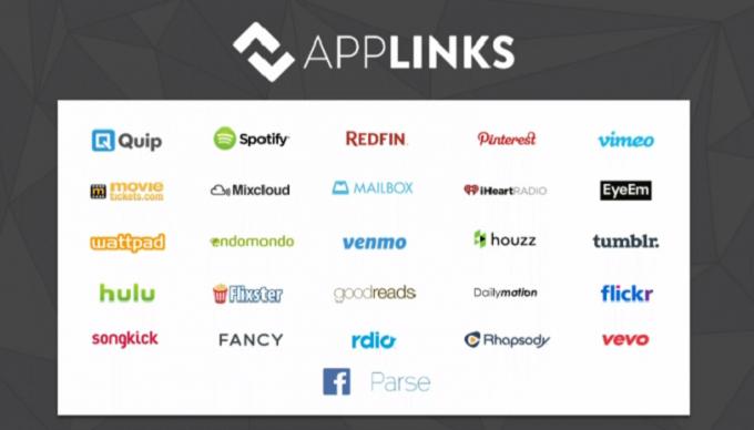 applinks-670x383